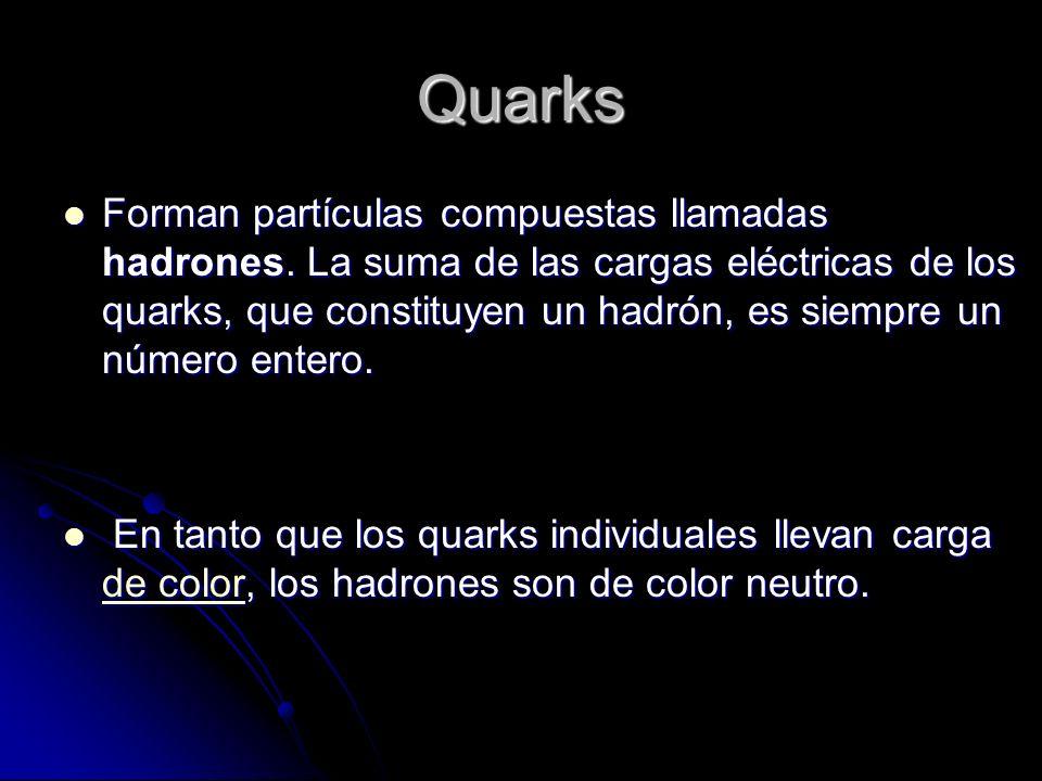 Quarks Forman partículas compuestas llamadas hadrones. La suma de las cargas eléctricas de los quarks, que constituyen un hadrón, es siempre un número