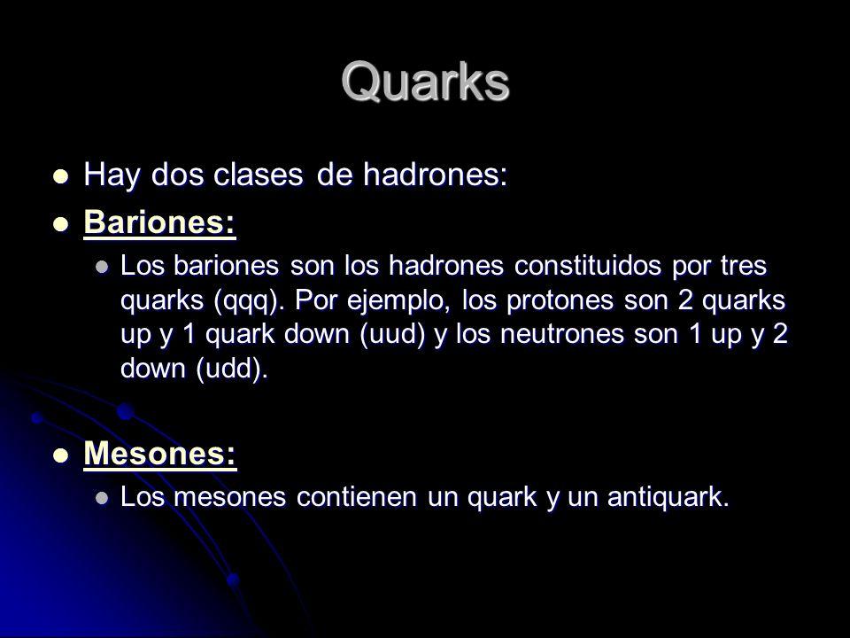 Quarks Hay dos clases de hadrones: Hay dos clases de hadrones: Bariones: Bariones: Bariones: Los bariones son los hadrones constituidos por tres quark