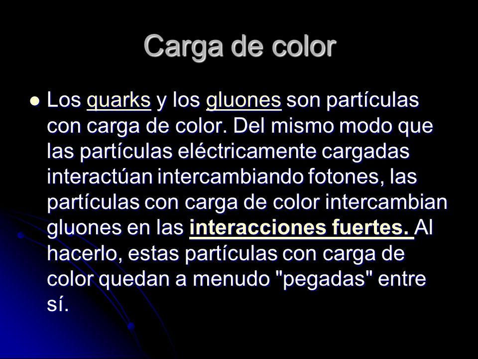 Carga de color Los quarks y los gluones son partículas con carga de color. Del mismo modo que las partículas eléctricamente cargadas interactúan inter