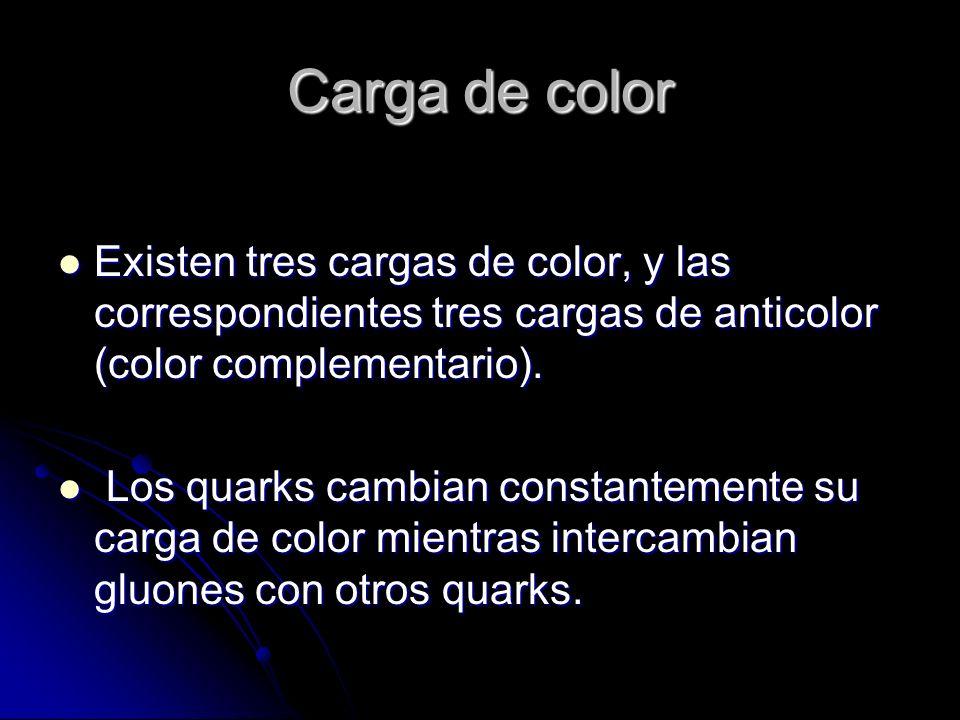 Carga de color Existen tres cargas de color, y las correspondientes tres cargas de anticolor (color complementario). Existen tres cargas de color, y l