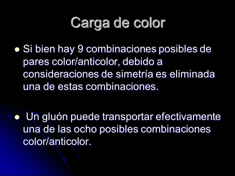 Carga de color Si bien hay 9 combinaciones posibles de pares color/anticolor, debido a consideraciones de simetría es eliminada una de estas combinaci