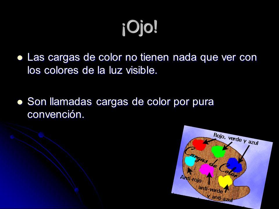 ¡Ojo! Las cargas de color no tienen nada que ver con los colores de la luz visible. Las cargas de color no tienen nada que ver con los colores de la l