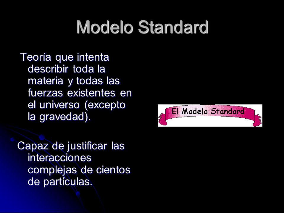 Modelo Standard Teoría que intenta describir toda la materia y todas las fuerzas existentes en el universo (excepto la gravedad). Teoría que intenta d