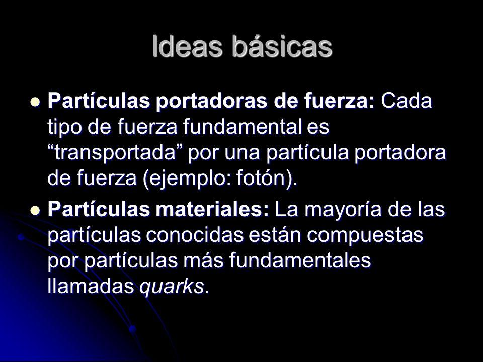 Ideas básicas Partículas portadoras de fuerza: Cada tipo de fuerza fundamental es transportada por una partícula portadora de fuerza (ejemplo: fotón).