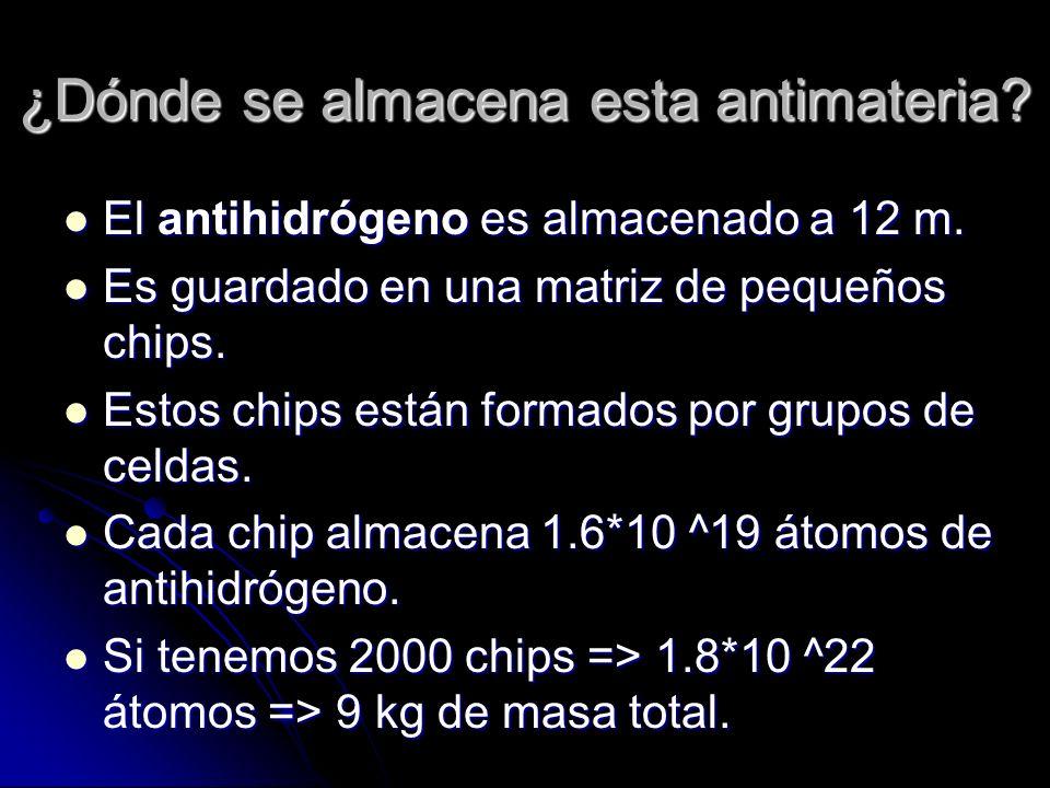 ¿Dónde se almacena esta antimateria? El antihidrógeno es almacenado a 12 m. El antihidrógeno es almacenado a 12 m. Es guardado en una matriz de pequeñ
