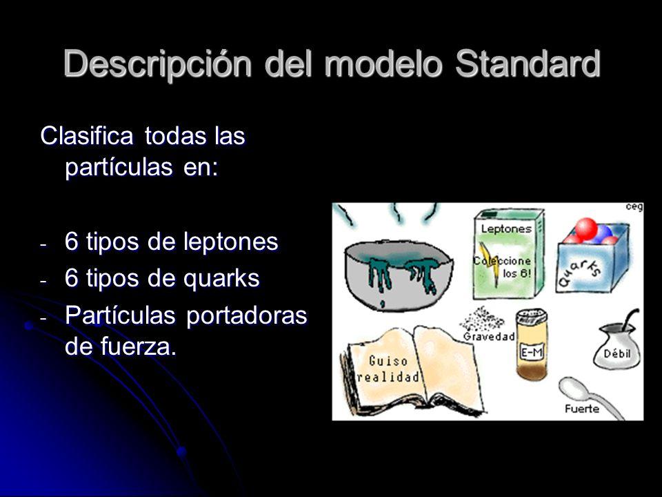 Descripción del modelo Standard Clasifica todas las partículas en: - 6 tipos de leptones - 6 tipos de quarks - Partículas portadoras de fuerza.