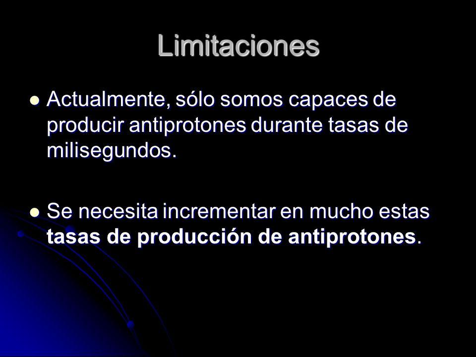 Limitaciones Actualmente, sólo somos capaces de producir antiprotones durante tasas de milisegundos. Actualmente, sólo somos capaces de producir antip