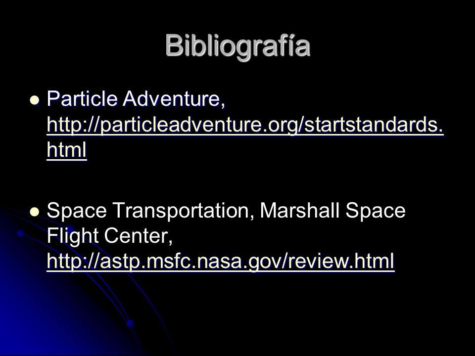 Bibliografía Particle Adventure, http://particleadventure.org/startstandards. html Particle Adventure, http://particleadventure.org/startstandards. ht