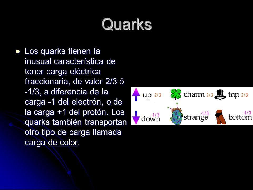 Quarks Los quarks tienen la inusual característica de tener carga eléctrica fraccionaria, de valor 2/3 ó -1/3, a diferencia de la carga -1 del electró