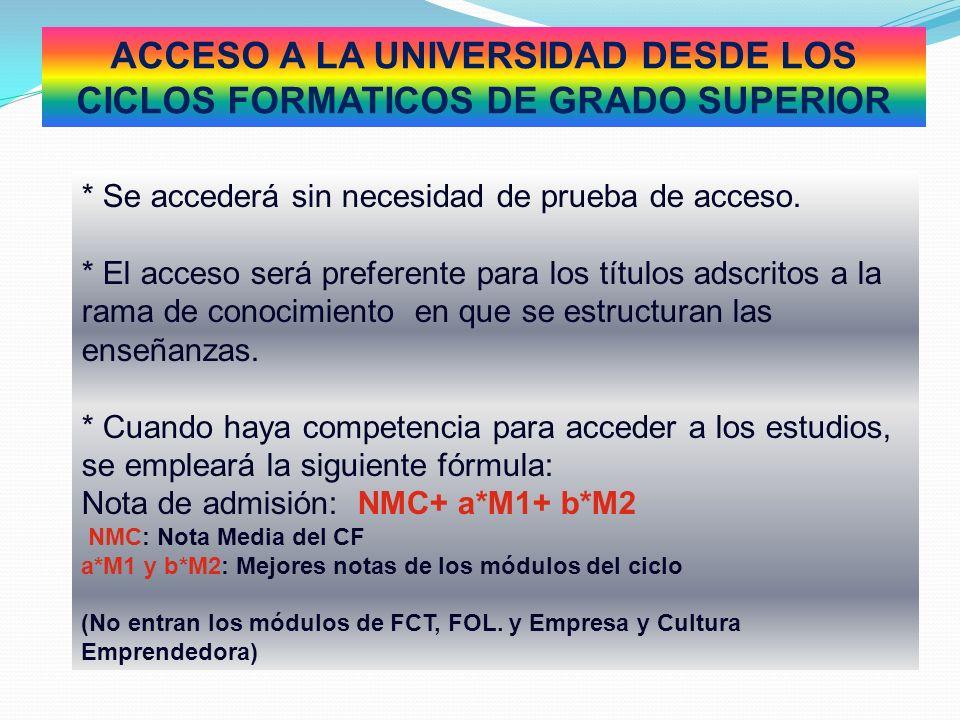 ACCESO A LA UNIVERSIDAD DESDE LOS CICLOS FORMATICOS DE GRADO SUPERIOR * Se accederá sin necesidad de prueba de acceso. * El acceso será preferente par