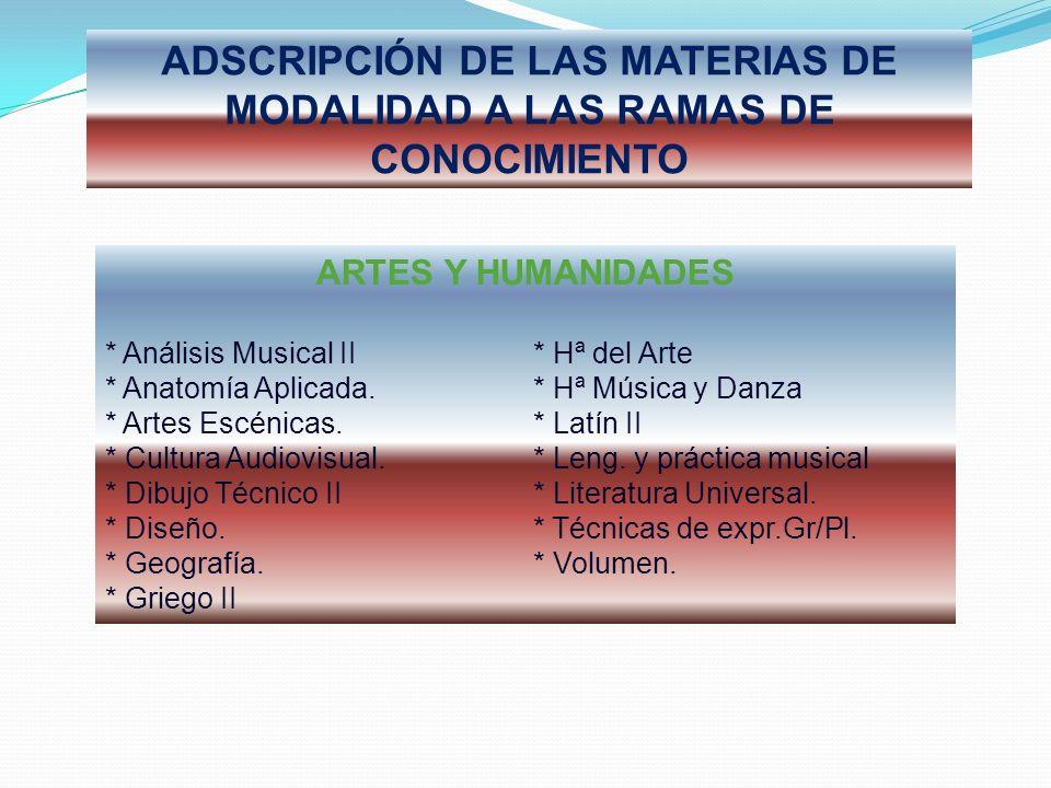 ADSCRIPCIÓN DE LAS MATERIAS DE MODALIDAD A LAS RAMAS DE CONOCIMIENTO ARTES Y HUMANIDADES * Análisis Musical II * Hª del Arte * Anatomía Aplicada. * Hª