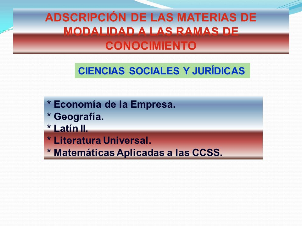 ADSCRIPCIÓN DE LAS MATERIAS DE MODALIDAD A LAS RAMAS DE CONOCIMIENTO CIENCIAS SOCIALES Y JURÍDICAS * Economía de la Empresa. * Geografía. * Latín II.