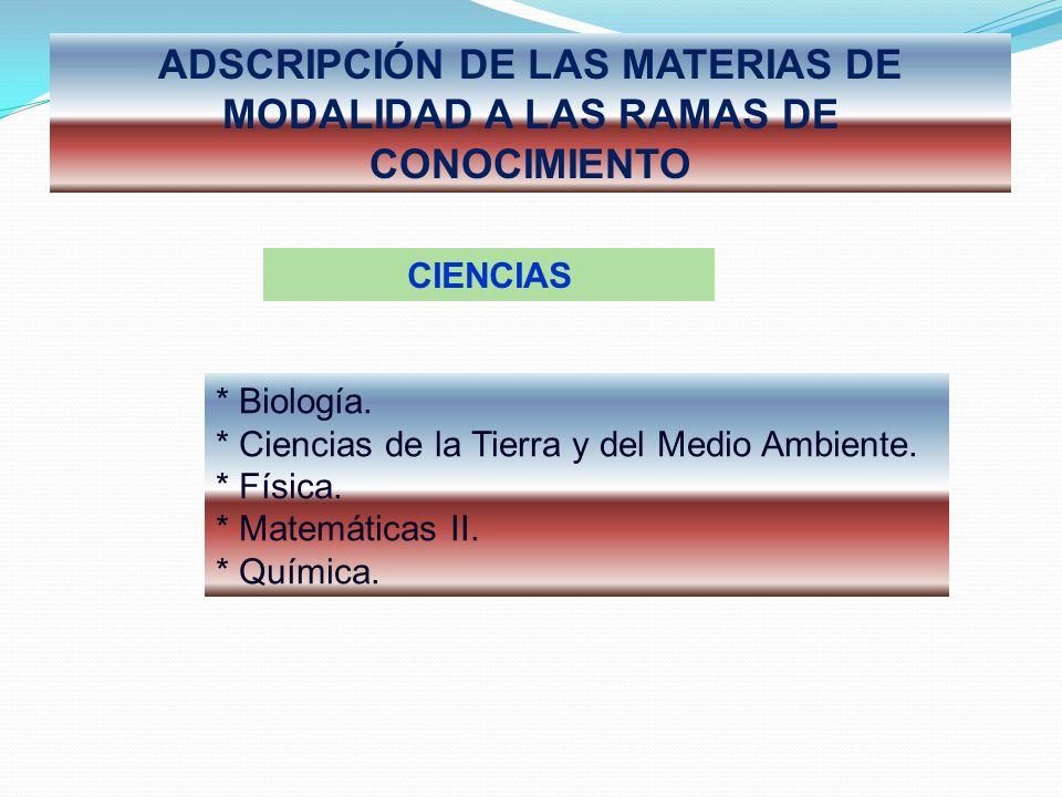 ADSCRIPCIÓN DE LAS MATERIAS DE MODALIDAD A LAS RAMAS DE CONOCIMIENTO CIENCIAS * Biología.