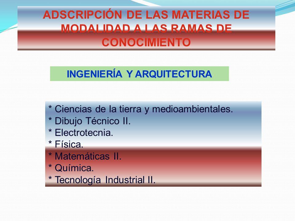 ADSCRIPCIÓN DE LAS MATERIAS DE MODALIDAD A LAS RAMAS DE CONOCIMIENTO INGENIERÍA Y ARQUITECTURA * Ciencias de la tierra y medioambientales.