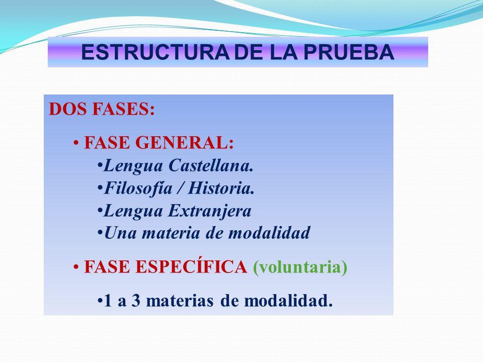 ESTRUCTURA DE LA PRUEBA DOS FASES: FASE GENERAL: Lengua Castellana. Filosofía / Historia. Lengua Extranjera Una materia de modalidad FASE ESPECÍFICA (