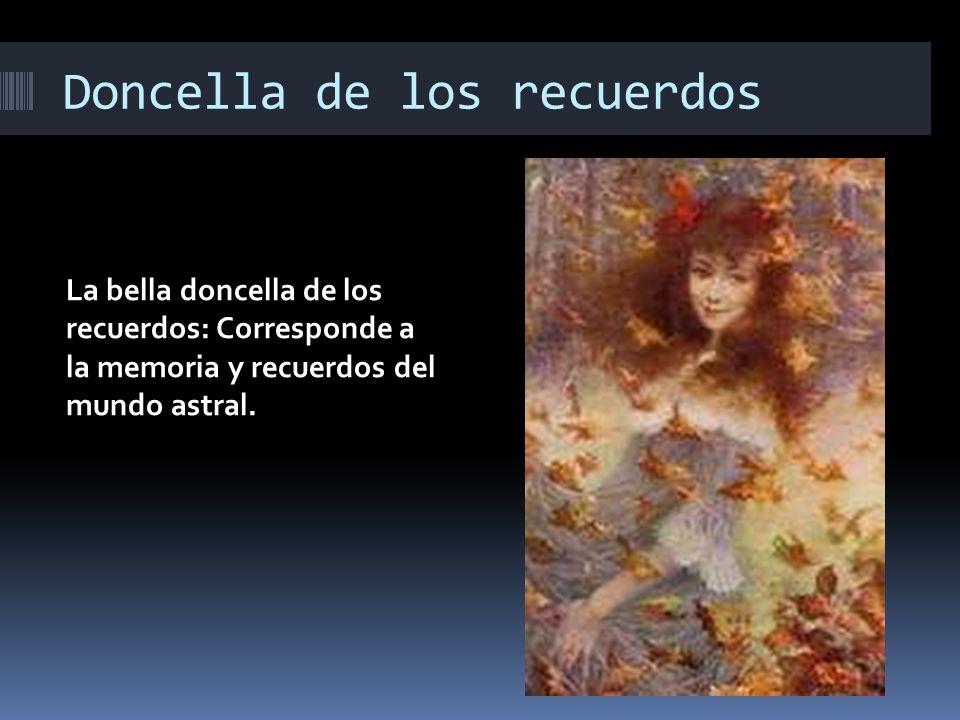 Morfeo Otras partes del Ser relacionadas con los sueños: Morfeo quien nos ilustra durante ese proceso.