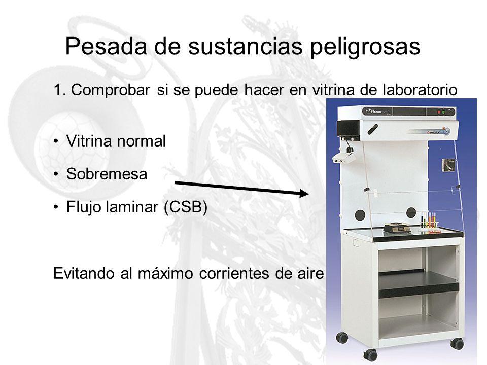 Pesada de sustancias peligrosas 1. Comprobar si se puede hacer en vitrina de laboratorio Vitrina normal Sobremesa Flujo laminar (CSB) Evitando al máxi