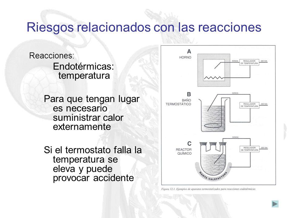 Riesgos relacionados con las reacciones Reacciones: Endotérmicas: temperatura Para que tengan lugar es necesario suministrar calor externamente Si el