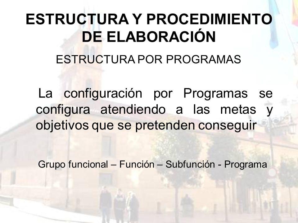 ESTRUCTURA Y PROCEDIMIENTO DE ELABORACIÓN La configuración por Programas se configura atendiendo a las metas y objetivos que se pretenden conseguir Gr