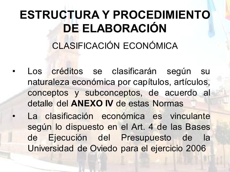 ESTRUCTURA Y PROCEDIMIENTO DE ELABORACIÓN Los créditos se clasificarán según su naturaleza económica por capítulos, artículos, conceptos y subconcepto