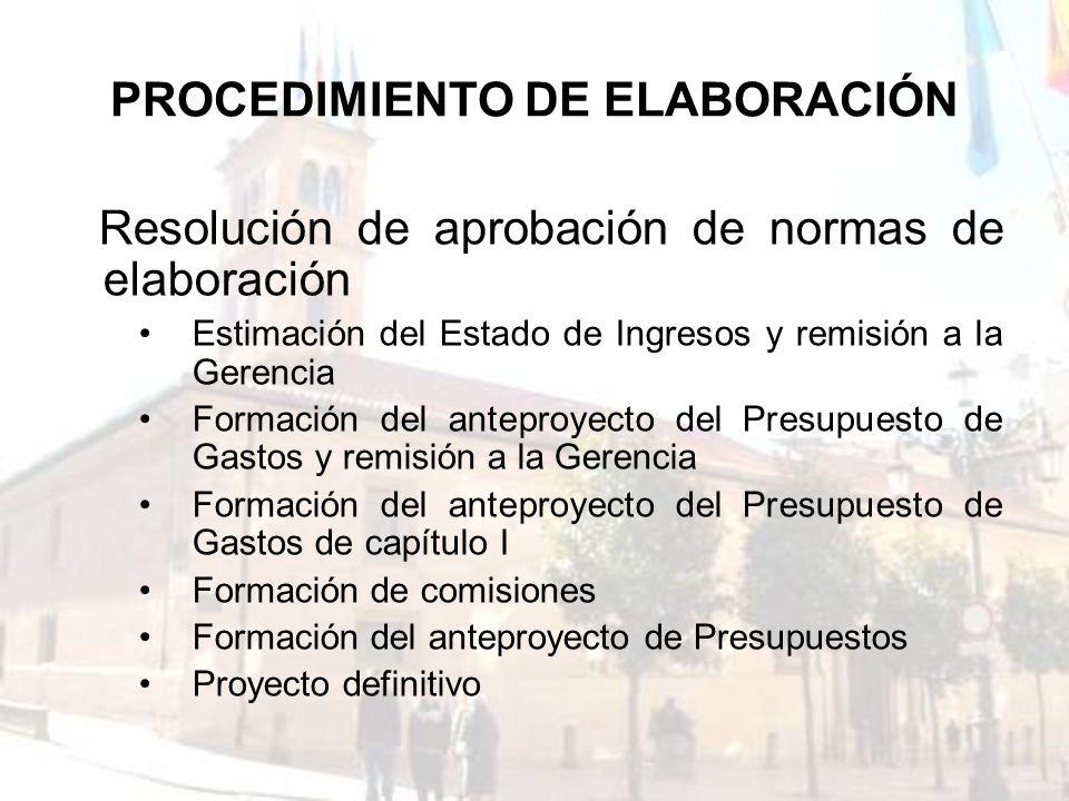 PROCEDIMIENTO DE ELABORACIÓN Resolución de aprobación de normas de elaboración Estimación del Estado de Ingresos y remisión a la Gerencia Formación de