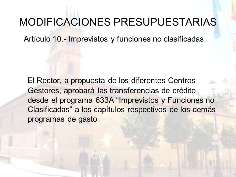 MODIFICACIONES PRESUPUESTARIAS El Rector, a propuesta de los diferentes Centros Gestores, aprobará las transferencias de crédito desde el programa 633