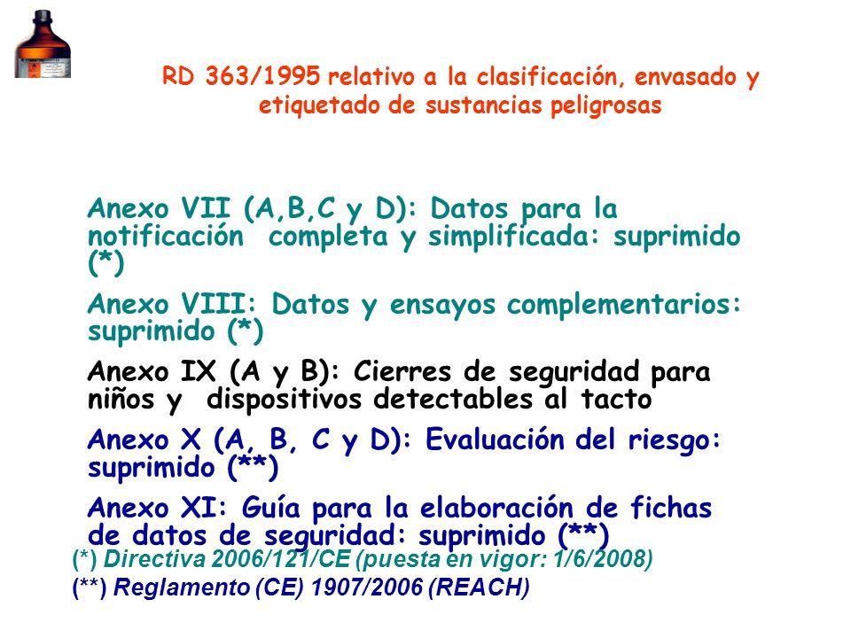 Anexo VII (A,B,C y D): Datos para la notificación completa y simplificada: suprimido (*) Anexo VIII: Datos y ensayos complementarios: suprimido (*) An