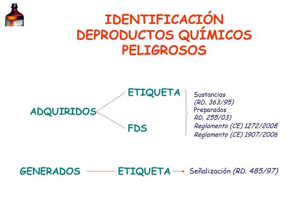 IDENTIFICACIÓN DEPRODUCTOS QUÍMICOS PELIGROSOS ADQUIRIDOS GENERADOS ETIQUETA FDS ETIQUETA Sustancias (RD. 363/95) Preparados RD. 255/03) Reglamento (C