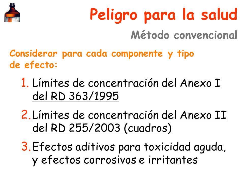 Peligro para la salud 1. Límites de concentración del Anexo I del RD 363/1995 Límites de concentración del Anexo I del RD 363/1995 2. Límites de conce