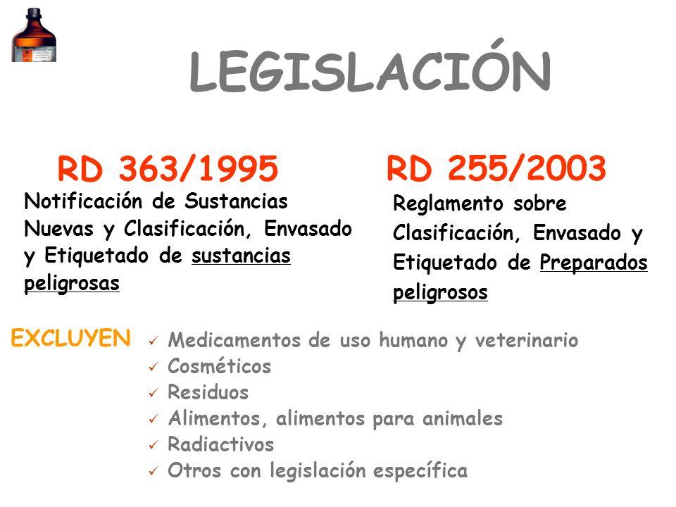 RD 363/1995 RD 255/2003 LEGISLACIÓN Notificación de Sustancias Nuevas y Clasificación, Envasado y Etiquetado de sustancias peligrosassustancias peligr
