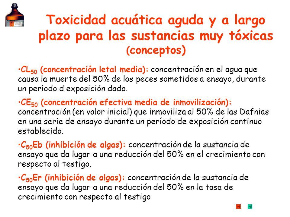 Toxicidad acuática aguda y a largo plazo para las sustancias muy tóxicas ( conceptos) CL 50 (concentración letal media): concentración en el agua que
