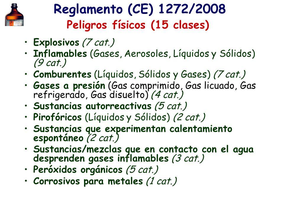 Peligros físicos (15 clases) Explosivos (7 cat.) Inflamables (Gases, Aerosoles, Líquidos y Sólidos) (9 cat.) Comburentes (Líquidos, Sólidos y Gases) (