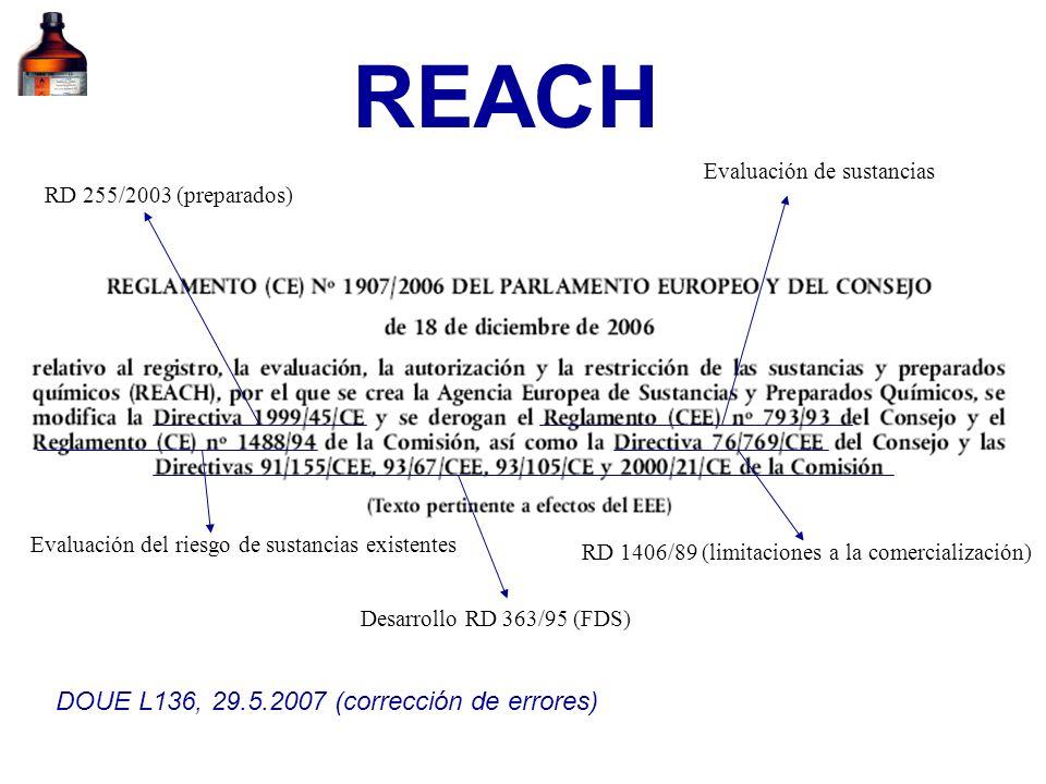 REACH DOUE L136, 29.5.2007 (corrección de errores) RD 255/2003 (preparados) Evaluación de sustancias Evaluación del riesgo de sustancias existentes RD