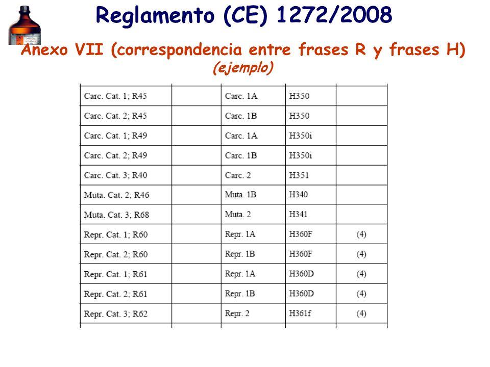 Reglamento (CE) 1272/2008 Anexo VII (correspondencia entre frases R y frases H) (ejemplo)
