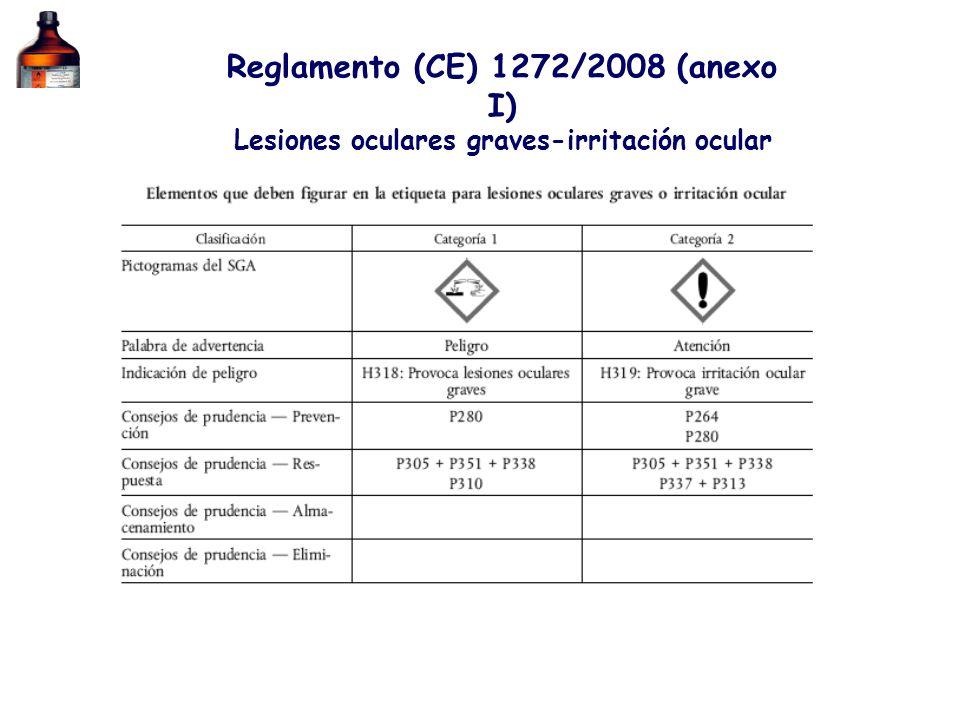 Reglamento (CE) 1272/2008 (anexo I) Lesiones oculares graves-irritación ocular