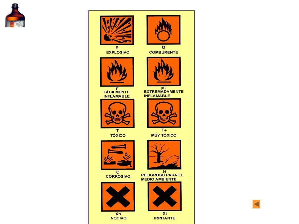 Toxicidad sistémica para órganos diana (exposición repetida) SGA Categoría 1 Categoría 2 Símbolo Advertencia PeligroAtención Indicación peligro H 372: Perjudica determinados órganos… por exposición prolongada o repetida (indicar vía de exp.) H: 373: Puede perjudicar a determinados órganos órganos....