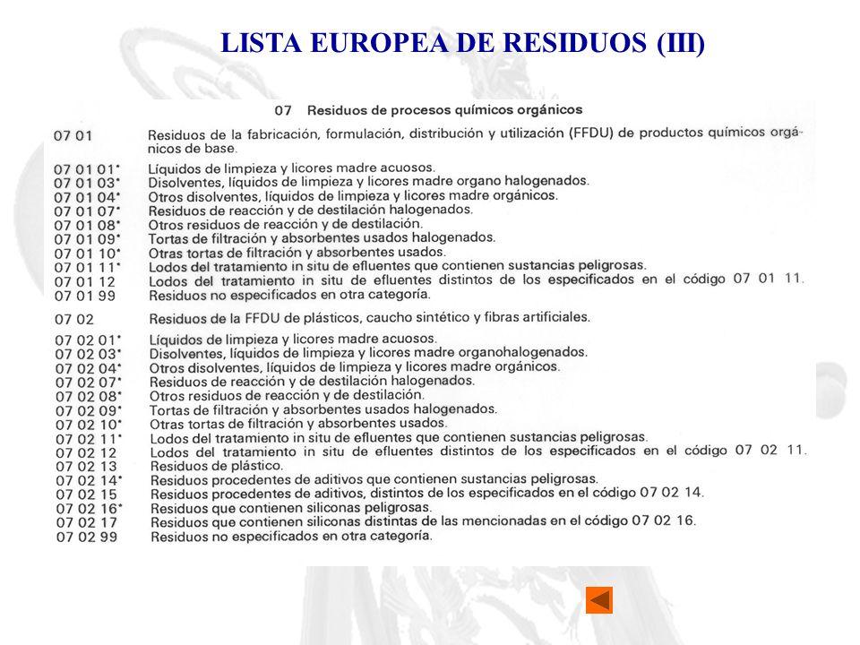LISTA EUROPEA DE RESIDUOS (III)