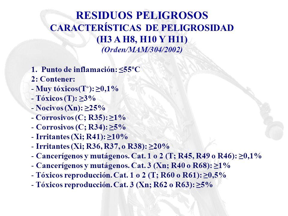 RESIDUOS PELIGROSOS CARACTERÍSTICAS DE PELIGROSIDAD (H3 A H8, H10 Y H11) (Orden/MAM/304/2002) 1. Punto de inflamación: 55ºC 2: Contener: - Muy tóxicos