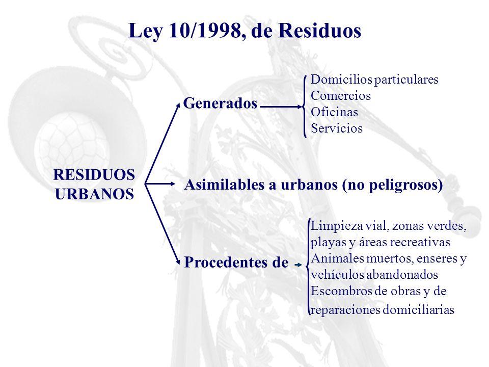 Ley 10/1998, de Residuos RESIDUOS URBANOS Generados Procedentes de Asimilables a urbanos (no peligrosos) Domicilios particulares Comercios Oficinas Se
