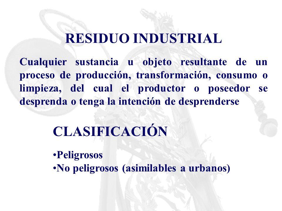 RESIDUO INDUSTRIAL Cualquier sustancia u objeto resultante de un proceso de producción, transformación, consumo o limpieza, del cual el productor o po