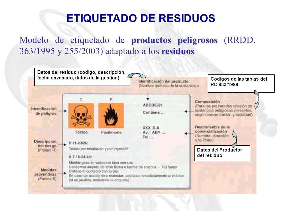ETIQUETADO DE RESIDUOS productos peligrosos residuos Modelo de etiquetado de productos peligrosos (RRDD. 363/1995 y 255/2003) adaptado a los residuos