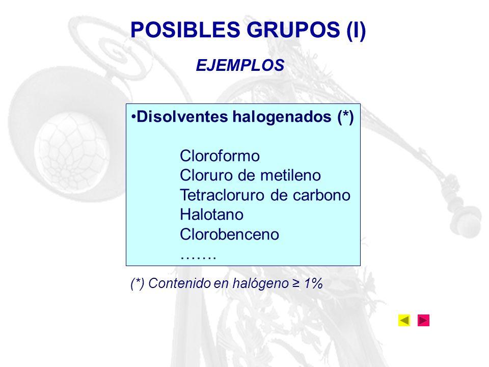 EJEMPLOS POSIBLES GRUPOS (I) Disolventes halogenados (*) Cloroformo Cloruro de metileno Tetracloruro de carbono Halotano Clorobenceno ……. (*) Contenid