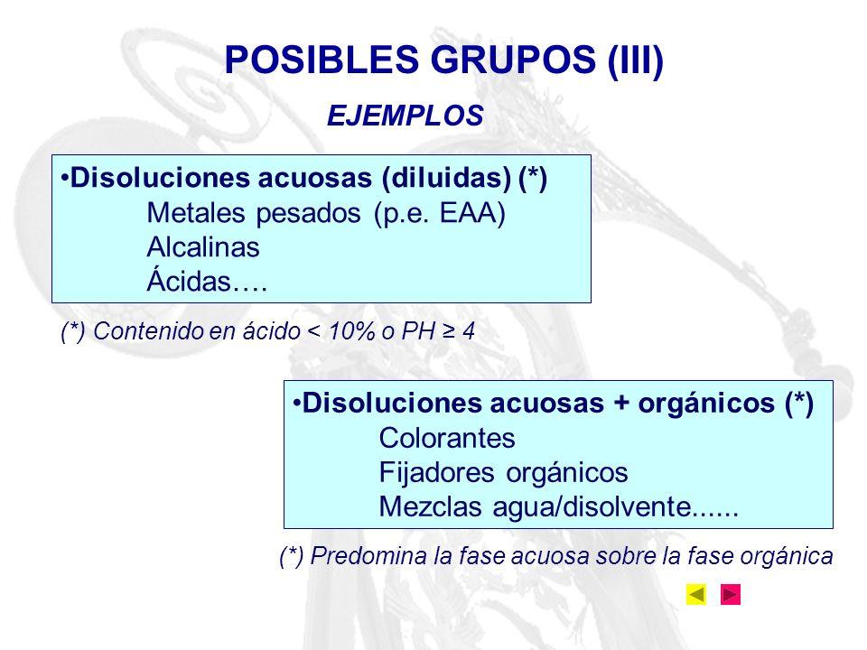 EJEMPLOS POSIBLES GRUPOS (III) Disoluciones acuosas (diluidas) (*) Metales pesados (p.e. EAA) Alcalinas Ácidas…. Disoluciones acuosas + orgánicos (*)