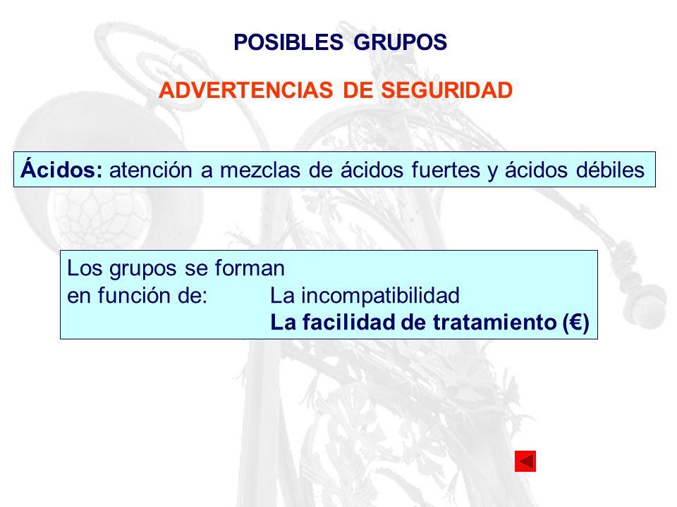 POSIBLES GRUPOS Ácidos: atención a mezclas de ácidos fuertes y ácidos débiles Los grupos se forman en función de:La incompatibilidad La facilidad de t