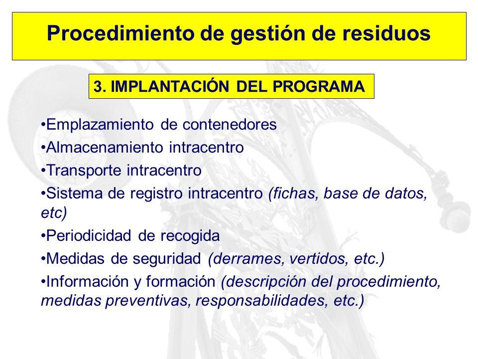 Procedimiento de gestión de residuos 3. IMPLANTACIÓN DEL PROGRAMA Emplazamiento de contenedores Almacenamiento intracentro Transporte intracentro Sist