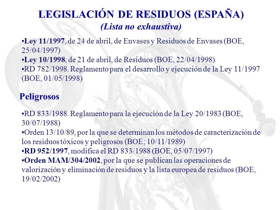 LEGISLACIÓN DE RESIDUOS (ESPAÑA) (Lista no exhaustiva) Ley 11/1997, de 24 de abril, de Envases y Residuos de Envases (BOE, 25/04/1997) Ley 10/1998, de