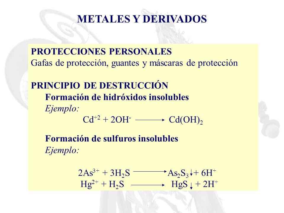 METALES Y DERIVADOS PROTECCIONES PERSONALES Gafas de protección, guantes y máscaras de protección PRINCIPIO DE DESTRUCCIÓN Formación de hidróxidos ins