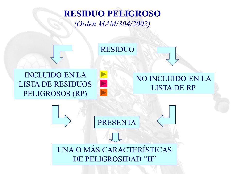 RESIDUO PELIGROSO (Orden MAM/304/2002) RESIDUO INCLUIDO EN LA LISTA DE RESIDUOS PELIGROSOS (RP) NO INCLUIDO EN LA LISTA DE RP PRESENTA UNA O MÁS CARAC