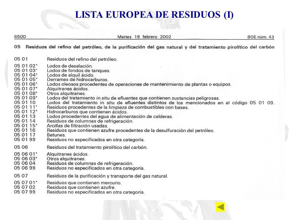 LISTA EUROPEA DE RESIDUOS (I)