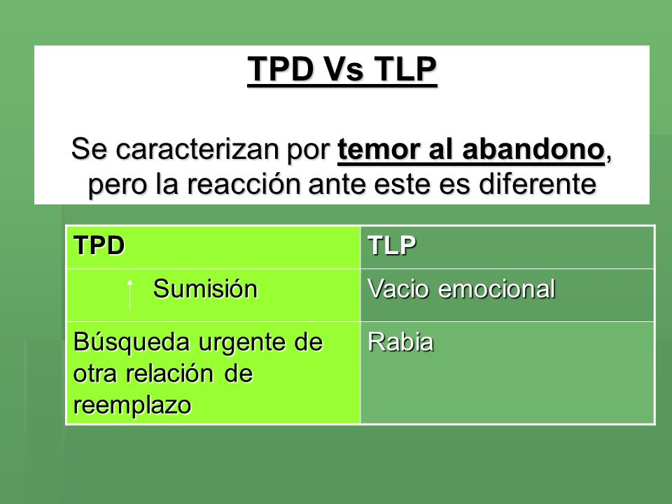 TPD Vs TLP Se caracterizan por temor al abandono, pero la reacción ante este es diferente TPDTLP Sumisión Sumisión Vacio emocional Búsqueda urgente de